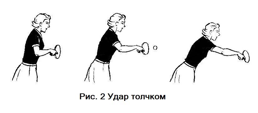 Удар толчком в настольном теннисе