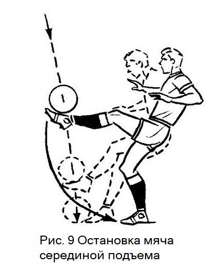 Остановка мяча серединой подъема в футболе