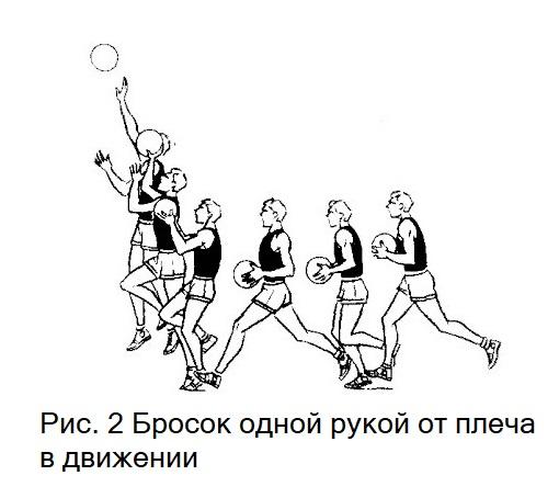 Бросок мяча одной рукой от плеча в движении