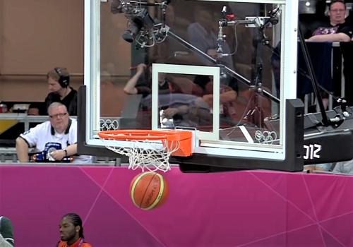 Баскетбол. Броски мяча в корзину