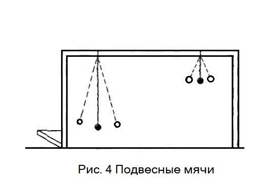 Приспособление для отработки бросков хоккеиста с мячом