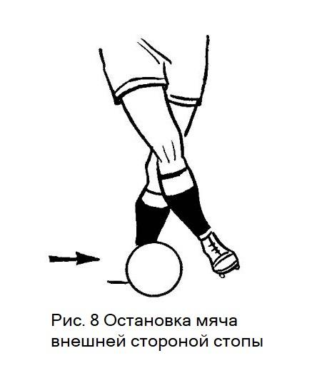 Остановка мяча внешней частью стопы