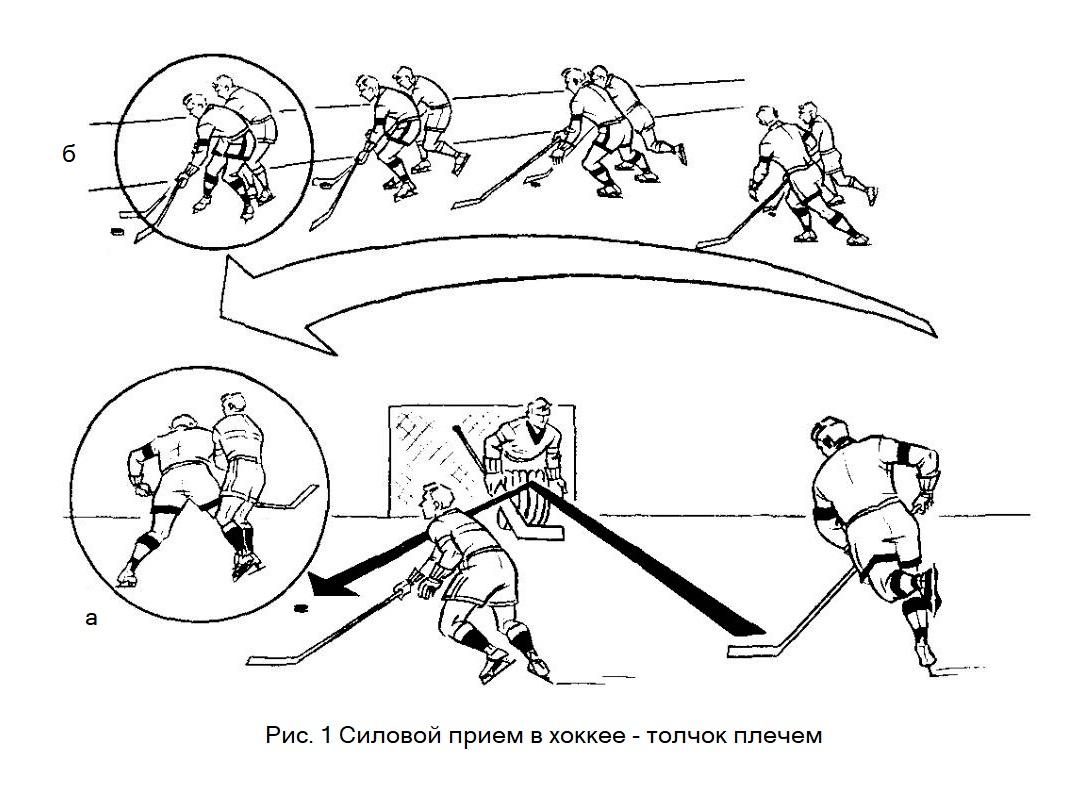 Силовой прем в хоккее - толчок плечом