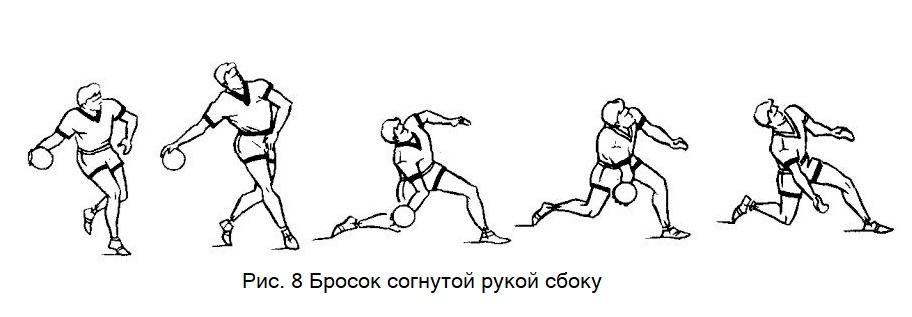 Бросок согнутой рукой сбоку в гандболе