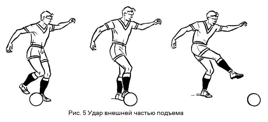 Удар внешней частью подъема в футболе