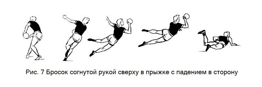 Бросок согнутой рукой сверху в прыжке с падением в сторону