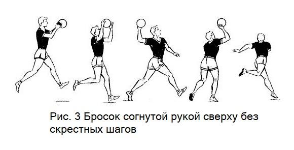 бросок согнутой рукой сверху без скрестных шагов в гандболе