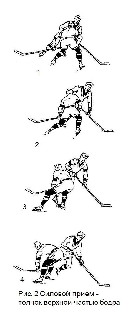Силовой прем в хоккее - толчок верхней частью бедра