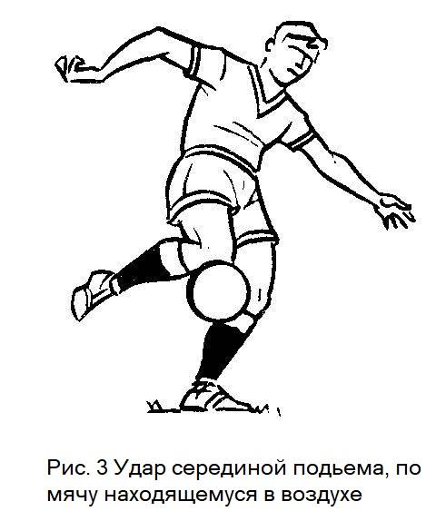 Удар мяча серединой подъема