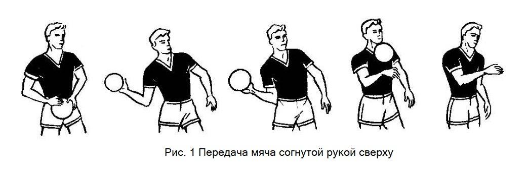 Передача мяча согнутой рукой сверху в гандболе