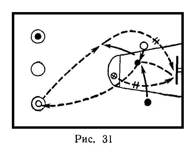 Баскетбол. Игры с бросками по корзине и борьбой за отскок