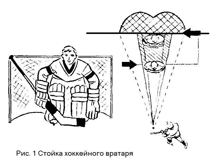 Стойка хоккейного вратаря