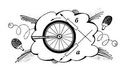 Имитация колеса для отработки ударов в настольном теннисе