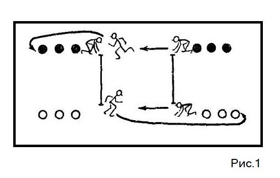 Развивающие игры для развития быстроты и выносливости в беге