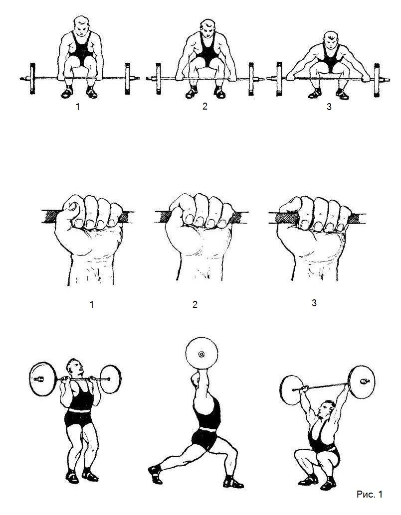 Термины, применяемые в тяжелой атлетике