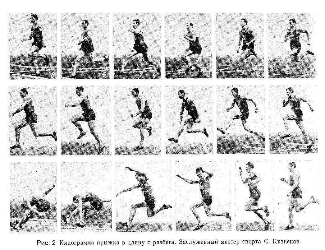 Техника прыжка ножницами Экс-рекордсмен СССР С. Кузнецов