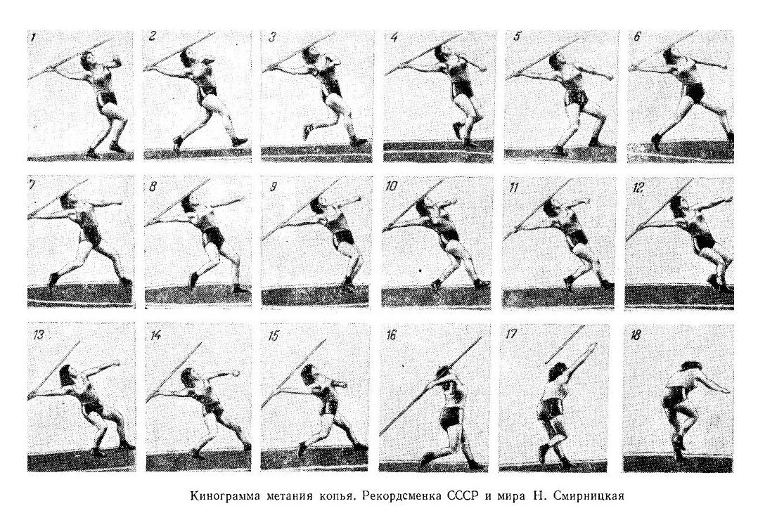кинограмма техники метания копья рекордсменки мира Н. Смирницкой.
