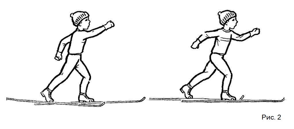 Скользящий шаг на лыжах