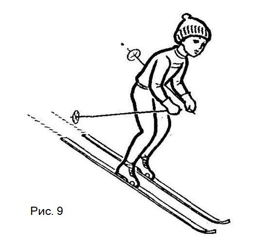 Спуск с горки на лыжах