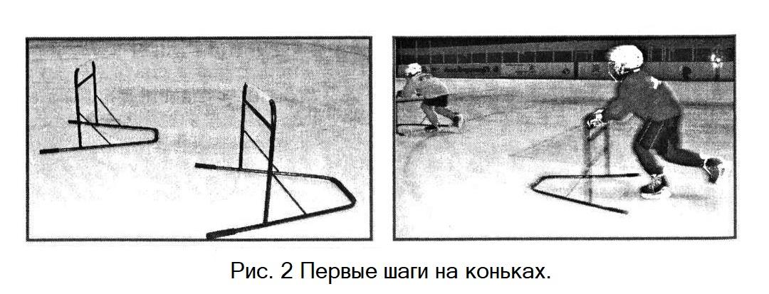 Использование каталок для обучения езды на коньках